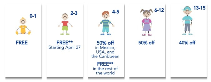 CLUB MED KIDS PRICING