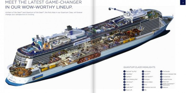 Quantum of the Sea ship profile