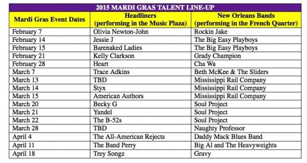 Universal Orlando Mardi Gras lineup
